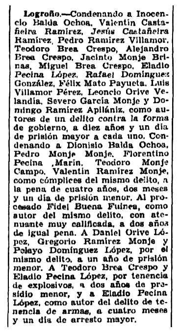"""Notícia de la condemna de Félix Mato Payeta, i d'altres companys, apareguda en el diari madrileny """"El Sol"""" del 28 de gener de 1934"""